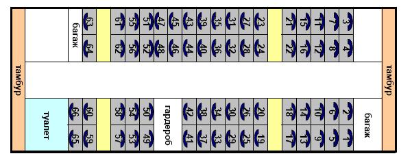 2 класс – вагон № 7,8,9